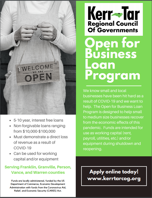 Open for Business Loan Graphic